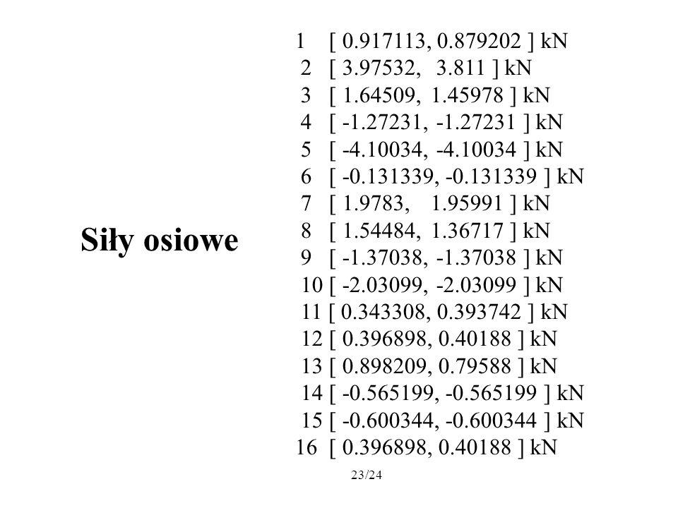 1 [ 0.917113, 0.879202 ] kN 2 [ 3.97532, 3.811 ] kN. 3 [ 1.64509, 1.45978 ] kN. 4 [ -1.27231, -1.27231 ] kN.